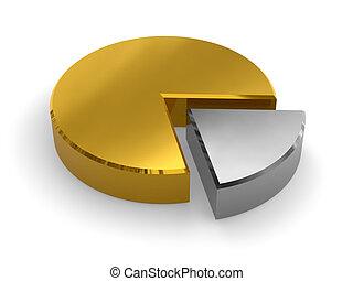 doré, graphique circulaire