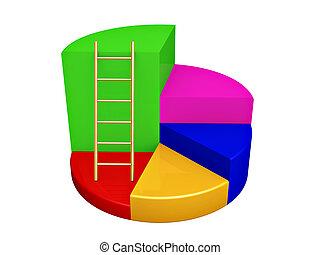 dorado, escalera, en, gráfico de pastel, pasos