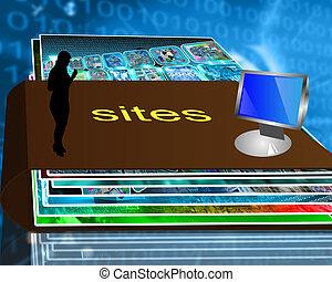 dossier, sites