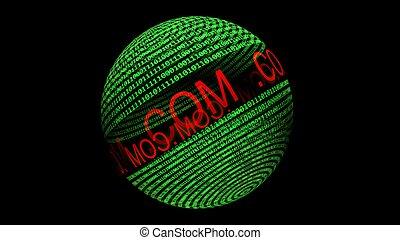 Dot com on binary sphere