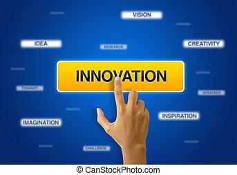 dotknijcie osłaniają, innowacja