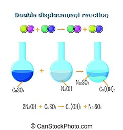 Double displacement reaction - sodium hydroxide and copper...