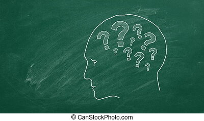 Human head with question marks inside. Animated illustration on green chalkboard.