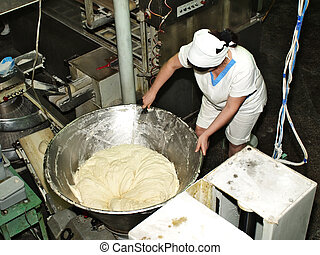 dough manufacture - Manufacture of the dough for bread