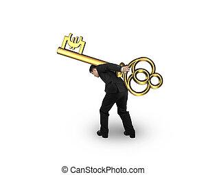 dourado, símbolo, tesouro, forma, carregar, tecla, homem negócios, euro