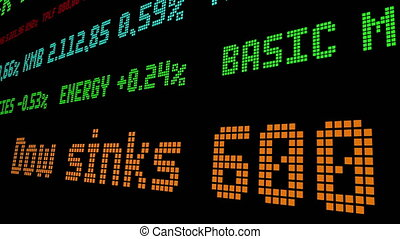 Dow sinks 600 points stock ticker