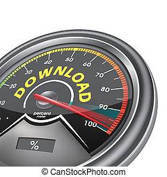 download, begrebsmæssig, meter