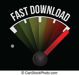 downloaden, snelheidsmeter, vasten