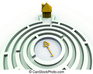 Downsize Home Key Means Downsizing Property Due To...