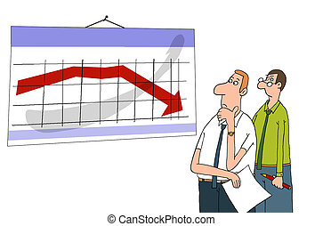 Workers standing, looking at the schedule, see the performance drop, the decline in the