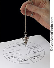 Dowsing with chart - Female hand holding a spiral dowsing...