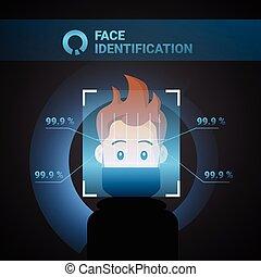 dozor, pojem, prohlížet, systém, biometrical, čelit, přístup, identifikace, technika, uznání, voják