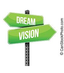 dröm, vision, underteckna