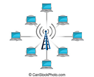 draadloos aansluiting, concept, netwerk