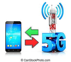 draadloos mededeling, 5g, concept, technologie