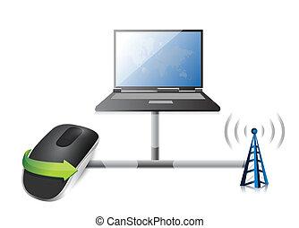 draadloos, muis, computertechnologie, netwerk