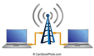 draagbare computer, concept, verbinding, wifi