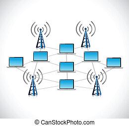 draagbare computer, ontwerp, verbinding, illustratie, netwerk