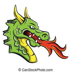 dragão, cabeça
