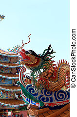 Dragons in the temple.