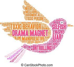 Drama Magnet Word Cloud