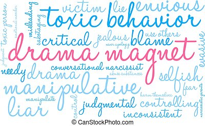 Drama Magnet Word Cloud - Drama Magnet word cloud on a white...
