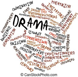 Drama - Abstract word cloud for Drama with related tags and...