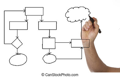 Drawing a business plan or concept isolated over white background