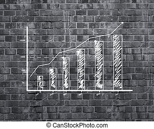 chart on wall