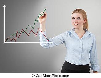 drawing chart - Handwritten chart by businesswoman on glass