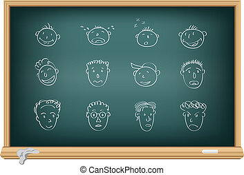 Drawing faces by a chalk