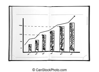 drawing graph of growth
