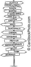 Drawing of Old Road Directional Arrow Sign With Names of Some North or Middle America Countries