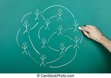 Drawing social network