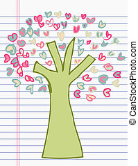 Drawing tree of heart