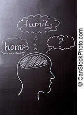 Drawing with chalk on black Board - the silhouette of a man with thoughts of family, home, money, future, life, sense, children