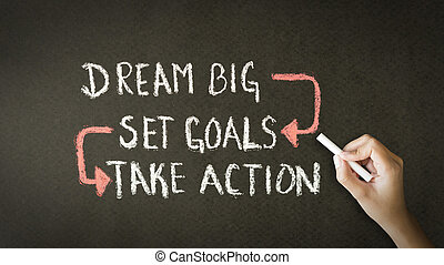 Dream Big, Set Goals, Take Action chalk drawing - A person...