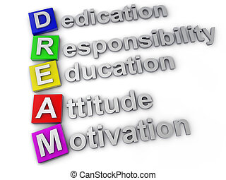 Dream Dedication Responsibility Education Attitude Motivation