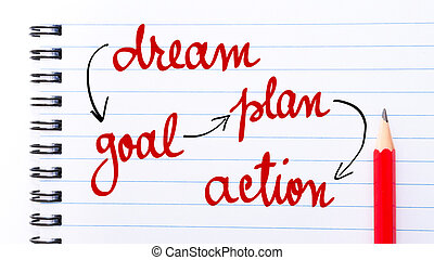 Dream Goal Plan Action written on notebook page