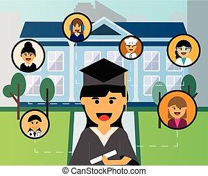Dream Job after graduation from University