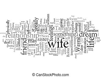 Dream Lover text background wordcloud concept