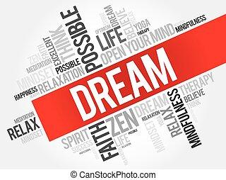 Dream word cloud