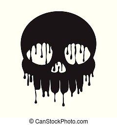 Dripping Skull Grunge