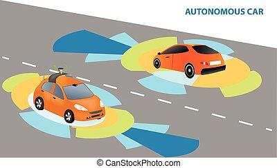 driverless, 自動車, 自治