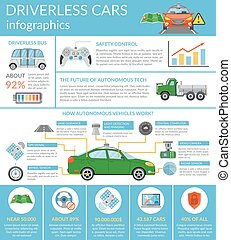 Driverless Car Autonomous Vehicle Infographics - Flat...
