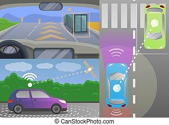 Driverless car banner set, cartoon style