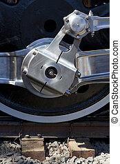 Drivers on Steam Locomotive
