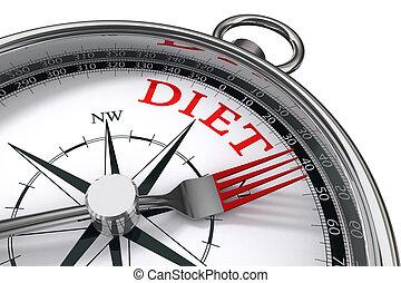 droga, pojęcie, dieta, wskazany, busola