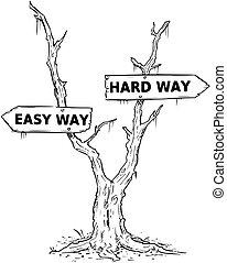 droga, twardy, drzewo, dwa, zmarły, znak, bagno, strzała, ...