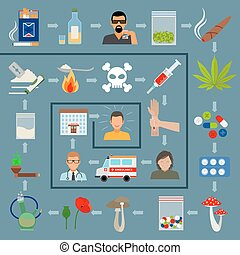 drogen, sucht, genesung, infographics